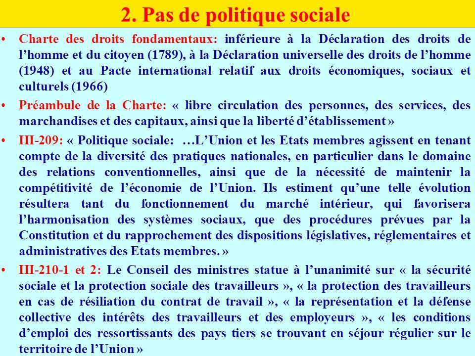 2. Pas de politique sociale Charte des droits fondamentaux: inférieure à la Déclaration des droits de lhomme et du citoyen (1789), à la Déclaration un