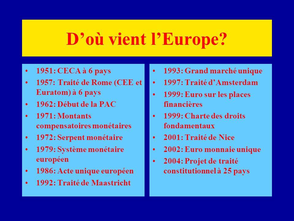Doù vient lEurope.
