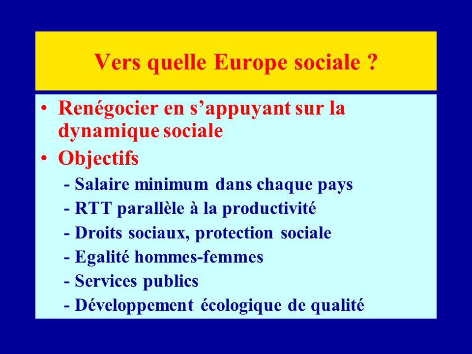 Vers quelle Europe sociale .