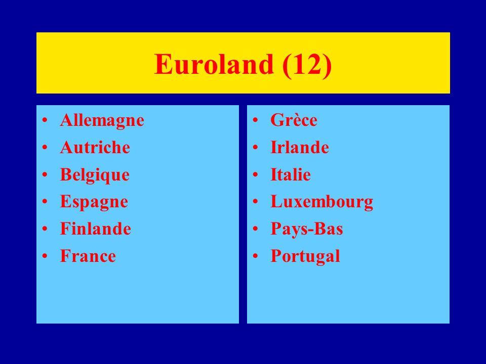 Euroland (12) Allemagne Autriche Belgique Espagne Finlande France Grèce Irlande Italie Luxembourg Pays-Bas Portugal