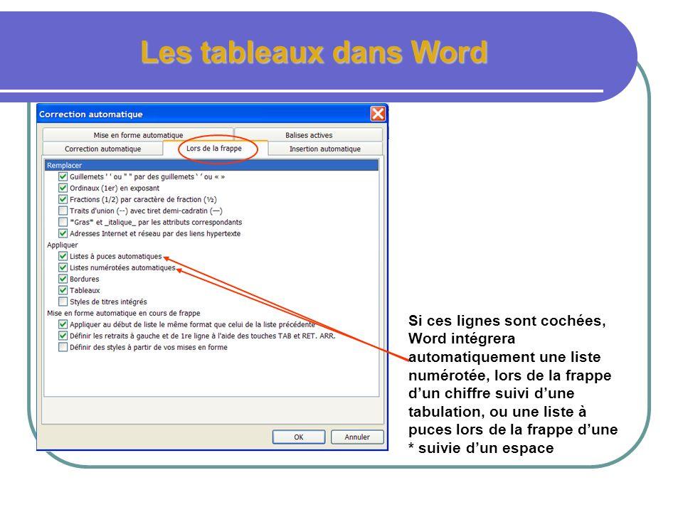 Les tableaux dans Word Le menu insertion automatique Dans longlet correction automatique décocher la case afficher les suggestions de saisie semi-auto