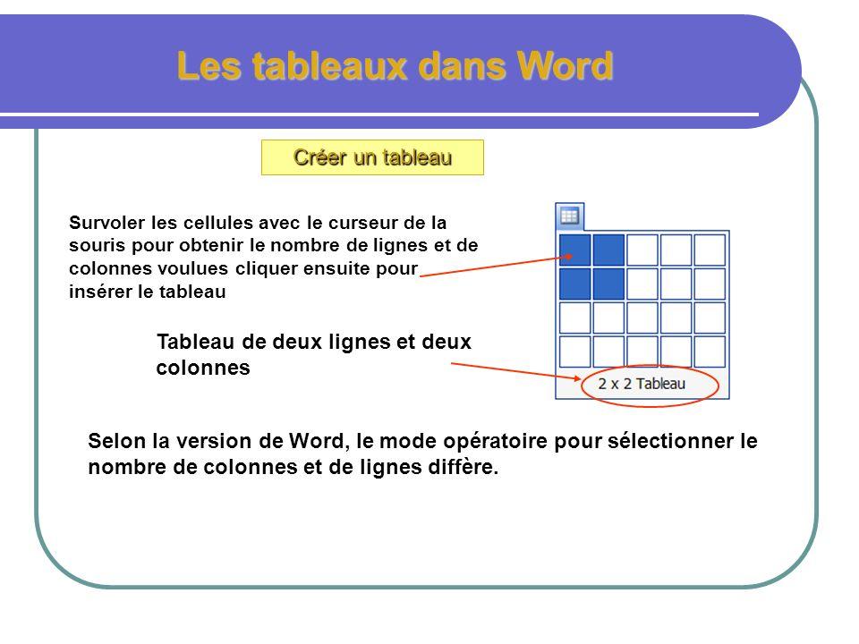 Les tableaux dans Word Définition Un tableau est un ensemble de cellules individuelles donc indépendantes pouvant contenir des nombres, du texte, des