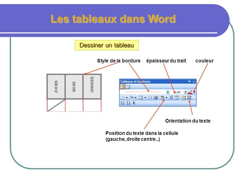 Les tableaux dans Word Dessiner un tableau Licône de gauche permet dafficher la barre doutils tableaux Permet de dessiner le tableau Pour effacer des