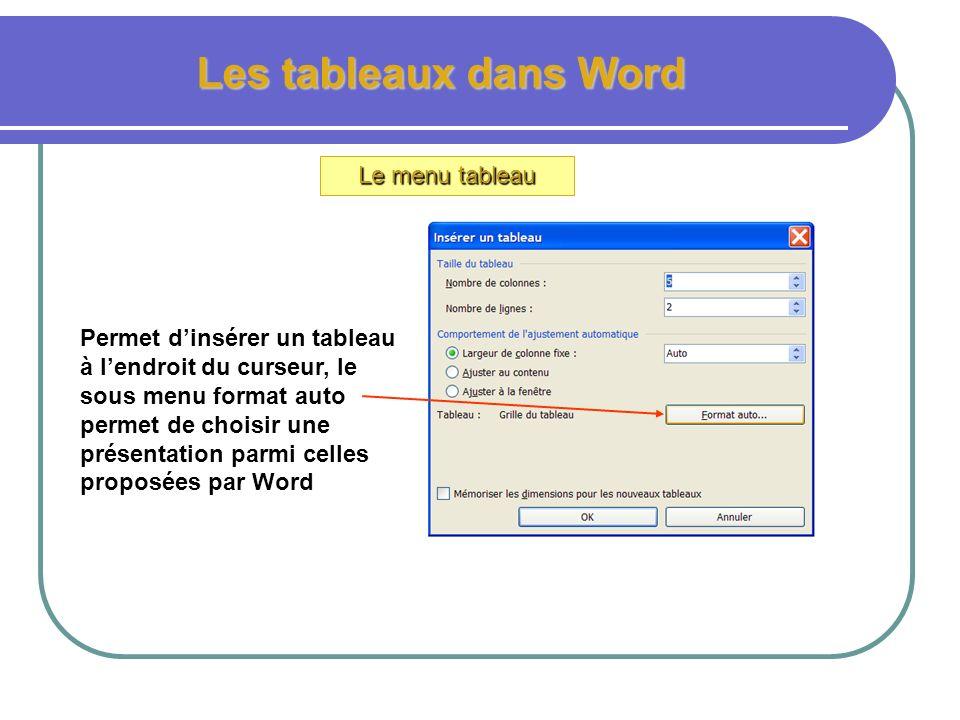 Pour insérer une feuille de calcul Excel, cliquer sur le bouton de la barre doutils Les tableaux dans Word Insérer une feuille de calcul Excel Ne pas