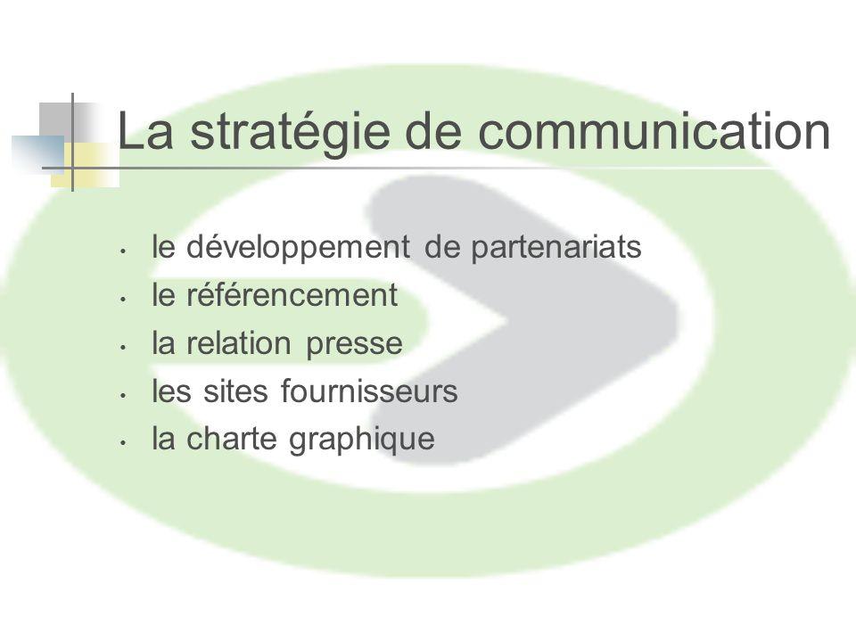 le développement de partenariats le référencement la relation presse les sites fournisseurs la charte graphique La stratégie de communication