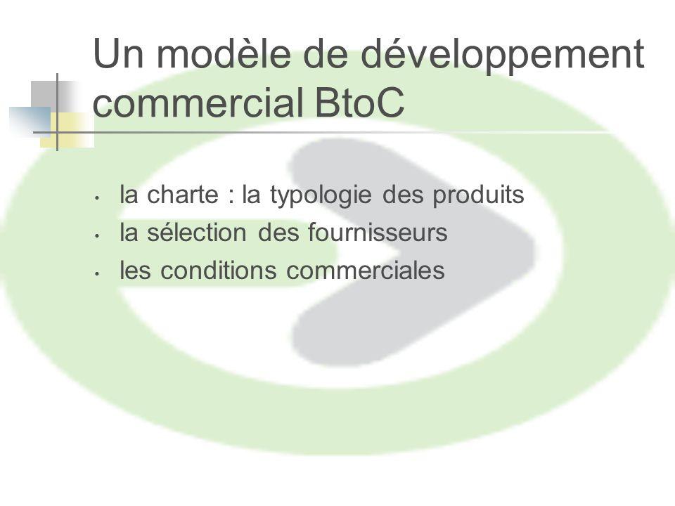 Un modèle de développement commercial BtoC la charte : la typologie des produits la sélection des fournisseurs les conditions commerciales