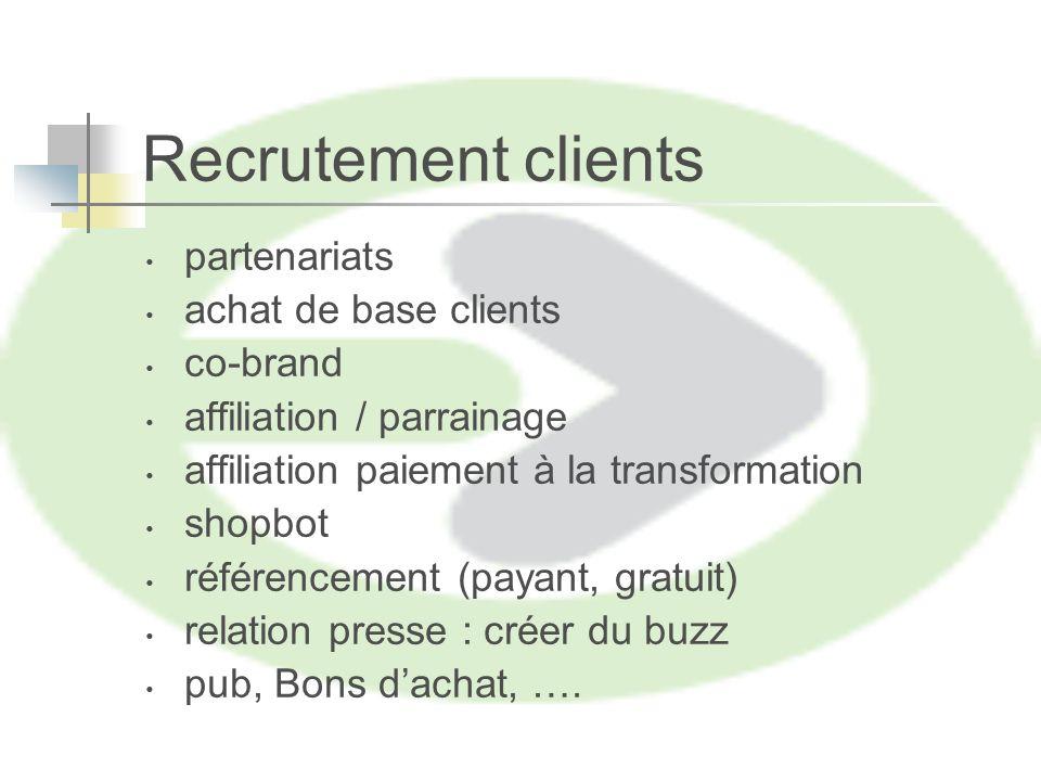 Recrutement clients partenariats achat de base clients co-brand affiliation / parrainage affiliation paiement à la transformation shopbot référencement (payant, gratuit) relation presse : créer du buzz pub, Bons dachat, ….