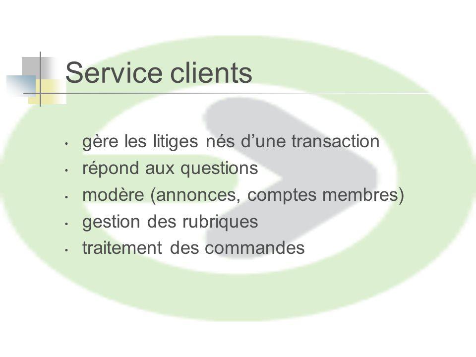 Service clients gère les litiges nés dune transaction répond aux questions modère (annonces, comptes membres) gestion des rubriques traitement des commandes