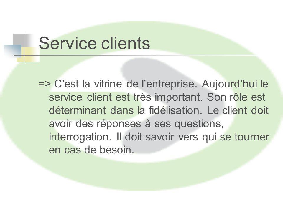 Service clients => Cest la vitrine de lentreprise.