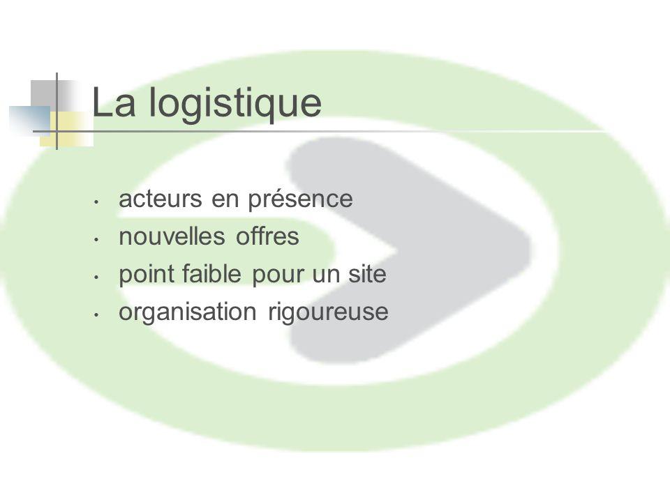 La logistique acteurs en présence nouvelles offres point faible pour un site organisation rigoureuse