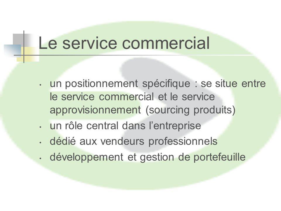 Le service commercial un positionnement spécifique : se situe entre le service commercial et le service approvisionnement (sourcing produits) un rôle central dans lentreprise dédié aux vendeurs professionnels développement et gestion de portefeuille