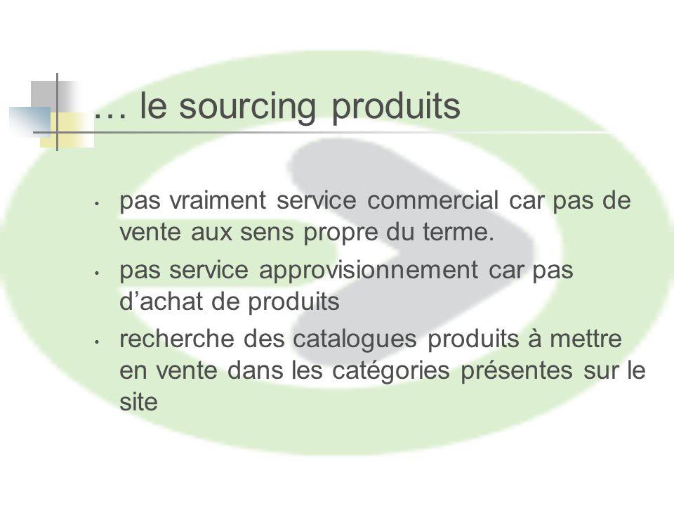 … le sourcing produits pas vraiment service commercial car pas de vente aux sens propre du terme.