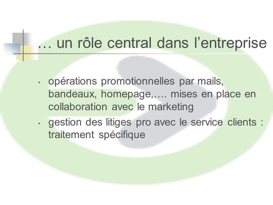 opérations promotionnelles par mails, bandeaux, homepage,….