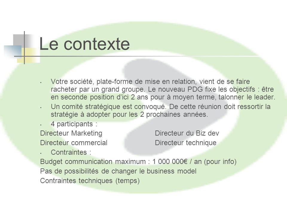 Le contexte Votre société, plate-forme de mise en relation, vient de se faire racheter par un grand groupe.