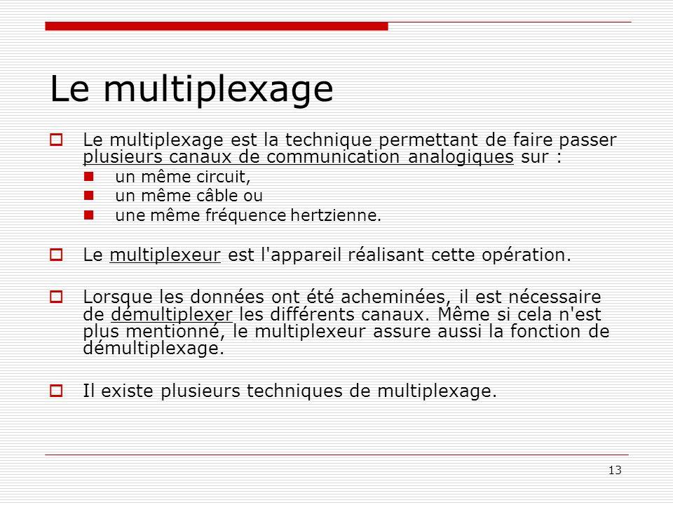 13 Le multiplexage Le multiplexage est la technique permettant de faire passer plusieurs canaux de communication analogiques sur : un même circuit, un