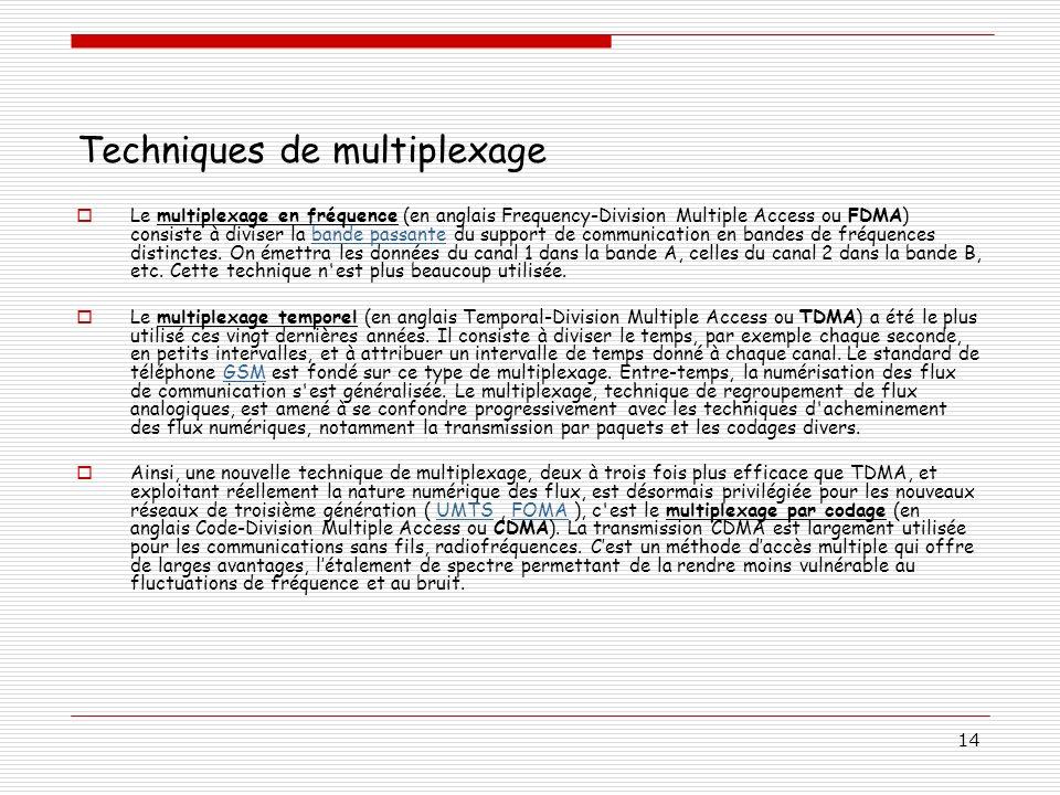 14 Techniques de multiplexage Le multiplexage en fréquence (en anglais Frequency-Division Multiple Access ou FDMA) consiste à diviser la bande passant