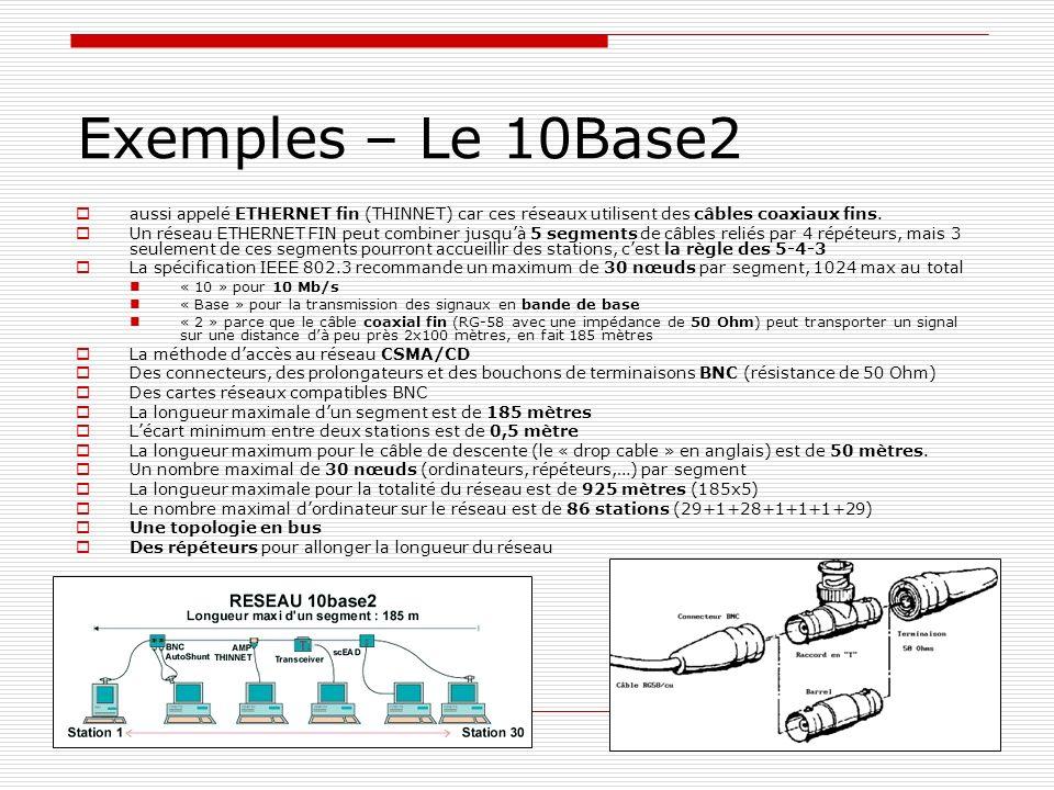 19 Exemples – Le 10Base2 aussi appelé ETHERNET fin (THINNET) car ces réseaux utilisent des câbles coaxiaux fins. Un réseau ETHERNET FIN peut combiner