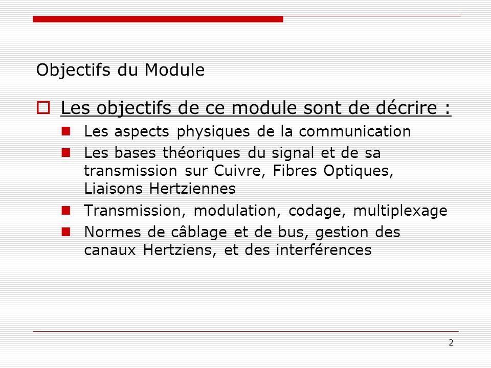 2 Objectifs du Module Les objectifs de ce module sont de décrire : Les aspects physiques de la communication Les bases théoriques du signal et de sa t