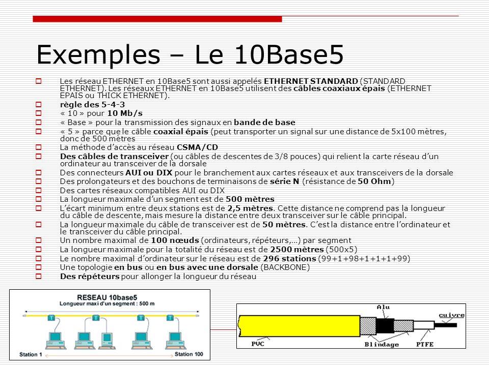 20 Exemples – Le 10Base5 Les réseau ETHERNET en 10Base5 sont aussi appelés ETHERNET STANDARD (STANDARD ETHERNET). Les réseaux ETHERNET en 10Base5 util