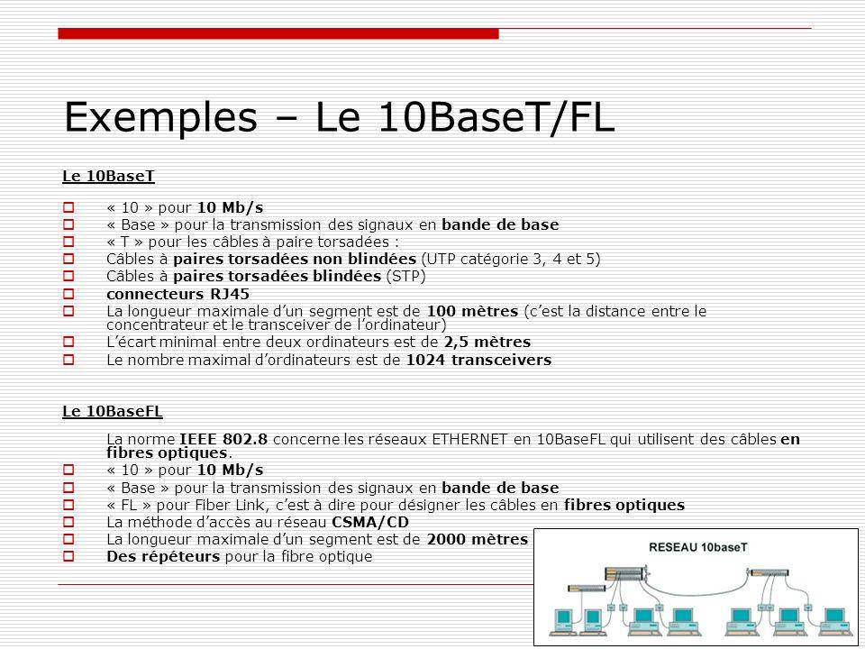 21 Exemples – Le 10BaseT/FL Le 10BaseT « 10 » pour 10 Mb/s « Base » pour la transmission des signaux en bande de base « T » pour les câbles à paire to