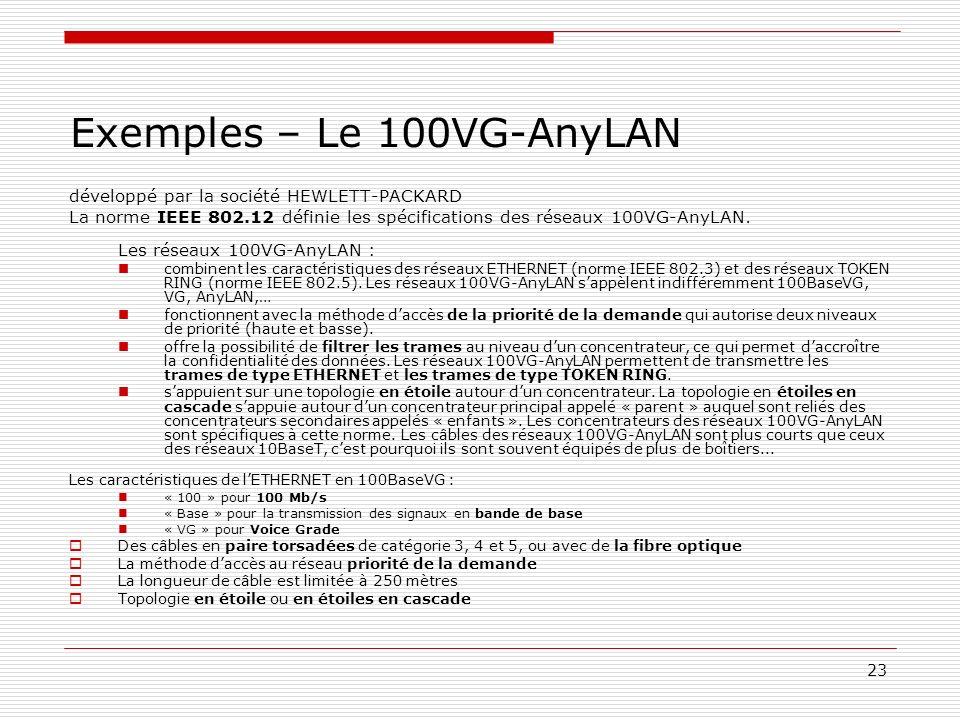 23 Exemples – Le 100VG-AnyLAN développé par la société HEWLETT-PACKARD La norme IEEE 802.12 définie les spécifications des réseaux 100VG-AnyLAN. Les r