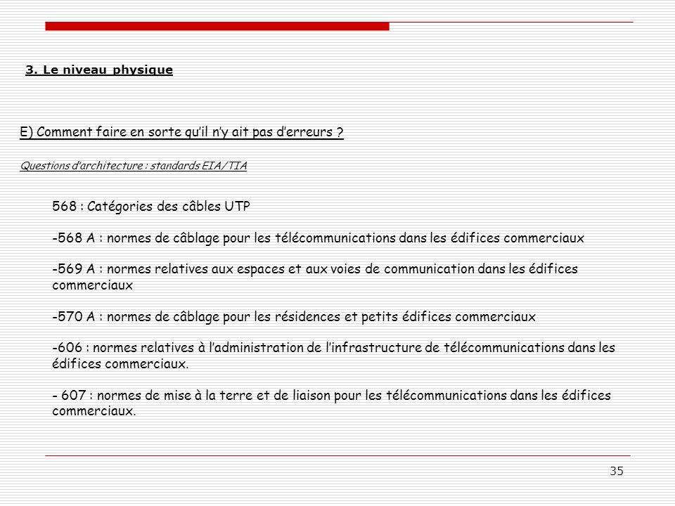 35 Questions darchitecture : standards EIA/TIA 568 : Catégories des câbles UTP -568 A : normes de câblage pour les télécommunications dans les édifice