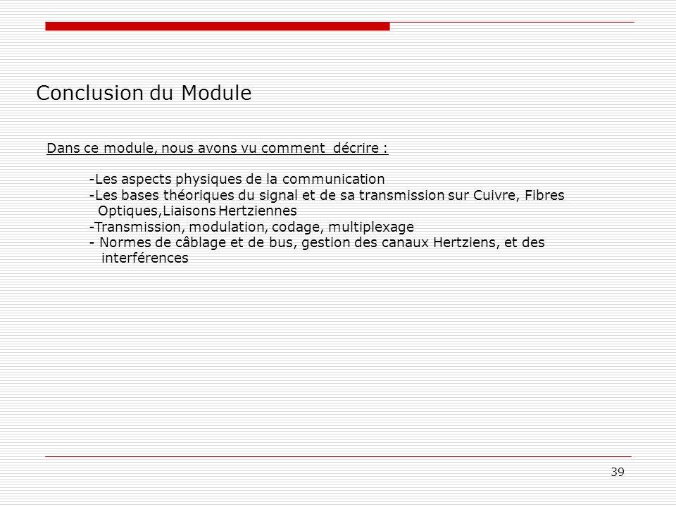 39 Conclusion du Module Dans ce module, nous avons vu comment décrire : -Les aspects physiques de la communication -Les bases théoriques du signal et