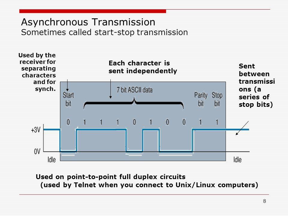 39 Conclusion du Module Dans ce module, nous avons vu comment décrire : -Les aspects physiques de la communication -Les bases théoriques du signal et de sa transmission sur Cuivre, Fibres Optiques,Liaisons Hertziennes -Transmission, modulation, codage, multiplexage - Normes de câblage et de bus, gestion des canaux Hertziens, et des interférences