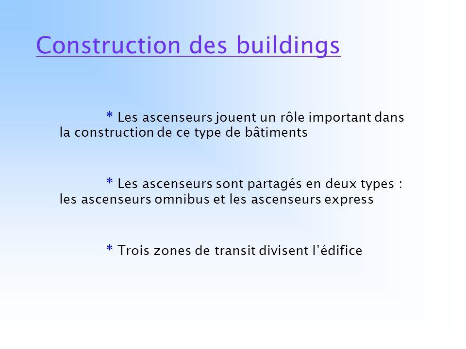 Construction des buildings * Les ascenseurs jouent un rôle important dans la construction de ce type de bâtiments * Les ascenseurs sont partagés en de