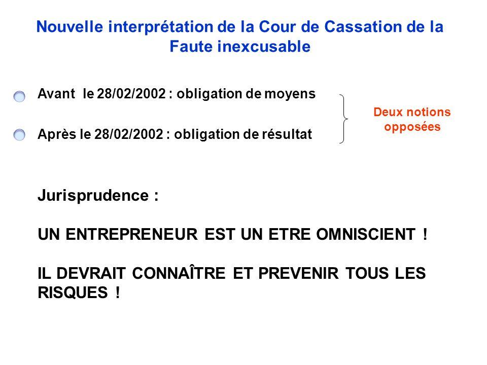 Avant le 28/02/2002 : obligation de moyens Après le 28/02/2002 : obligation de résultat Nouvelle interprétation de la Cour de Cassation de la Faute in