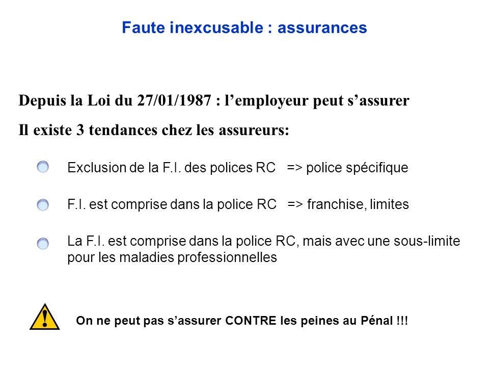 Depuis la Loi du 27/01/1987 : lemployeur peut sassurer Il existe 3 tendances chez les assureurs: Exclusion de la F.I. des polices RC => police spécifi