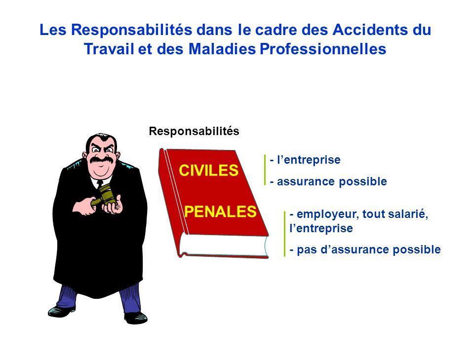 Les Responsabilités dans le cadre des Accidents du Travail et des Maladies Professionnelles - employeur, tout salarié, lentreprise - pas dassurance po