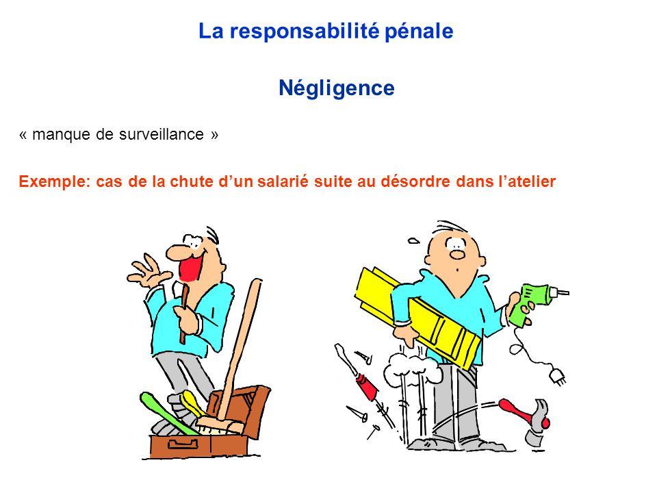 « manque de surveillance » Exemple: cas de la chute dun salarié suite au désordre dans latelier Négligence La responsabilité pénale