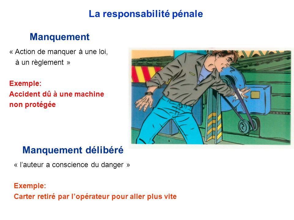 « Action de manquer à une loi, à un règlement » Exemple: Accident dû à une machine non protégée Manquement « lauteur a conscience du danger » Exemple: