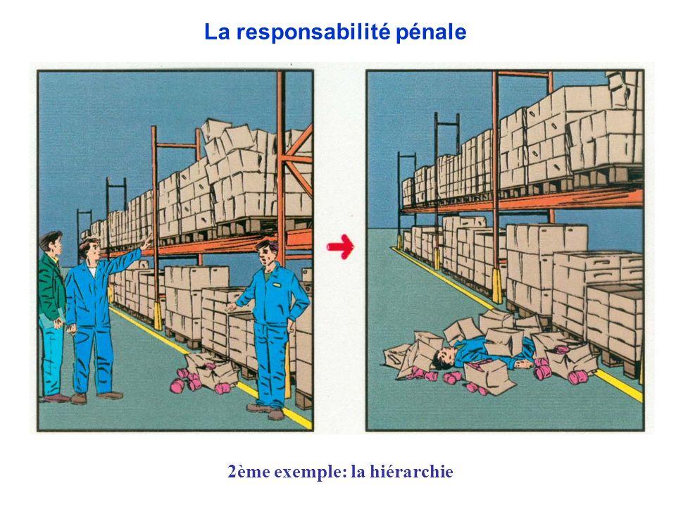 2ème exemple: la hiérarchie La responsabilité pénale