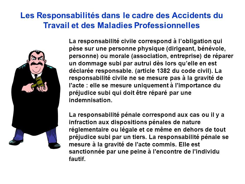 Les Responsabilités dans le cadre des Accidents du Travail et des Maladies Professionnelles La responsabilité civile correspond à lobligation qui pèse