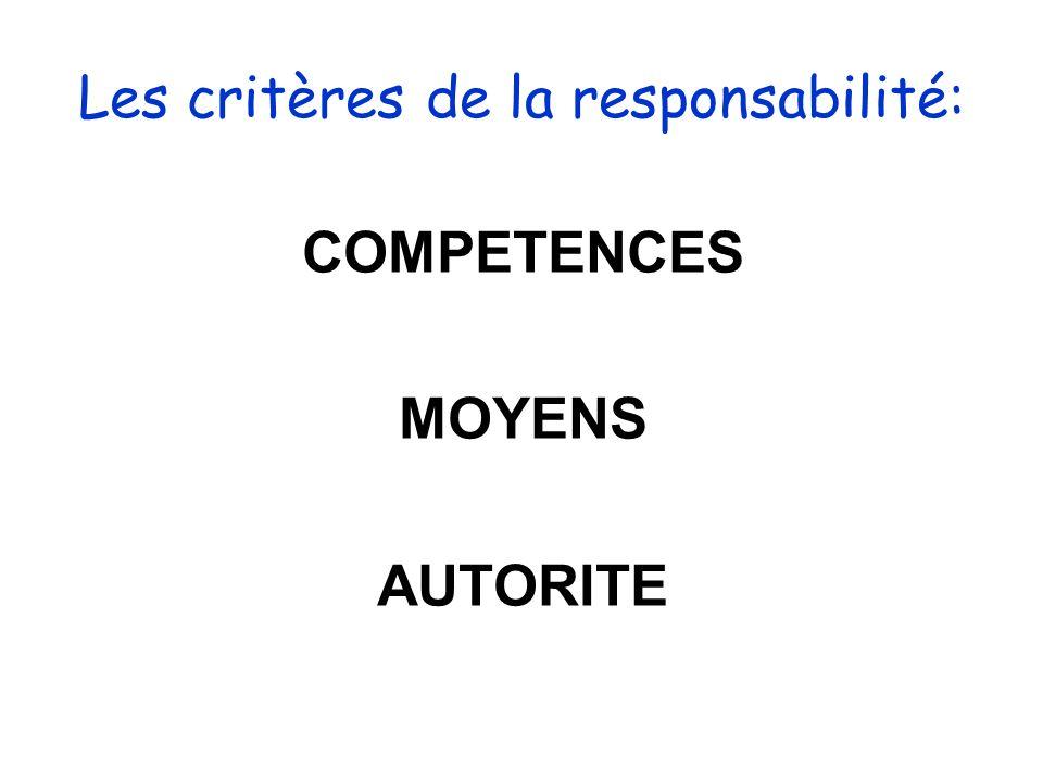 Les critères de la responsabilité: COMPETENCES MOYENS AUTORITE
