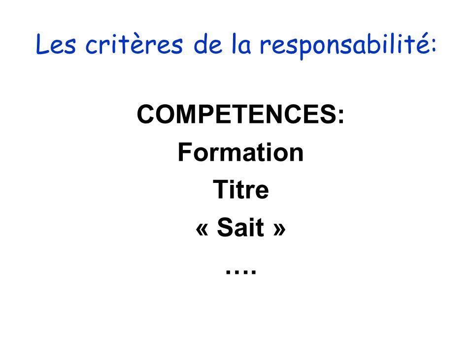 Les critères de la responsabilité: COMPETENCES: Formation Titre « Sait » ….