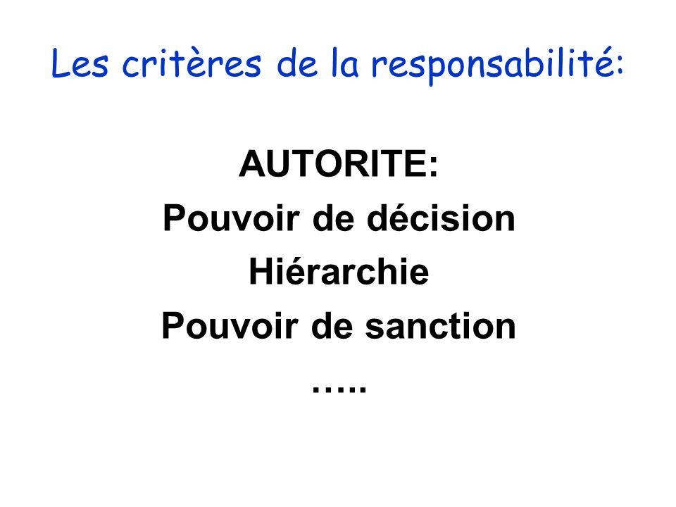 Les critères de la responsabilité: AUTORITE: Pouvoir de décision Hiérarchie Pouvoir de sanction …..