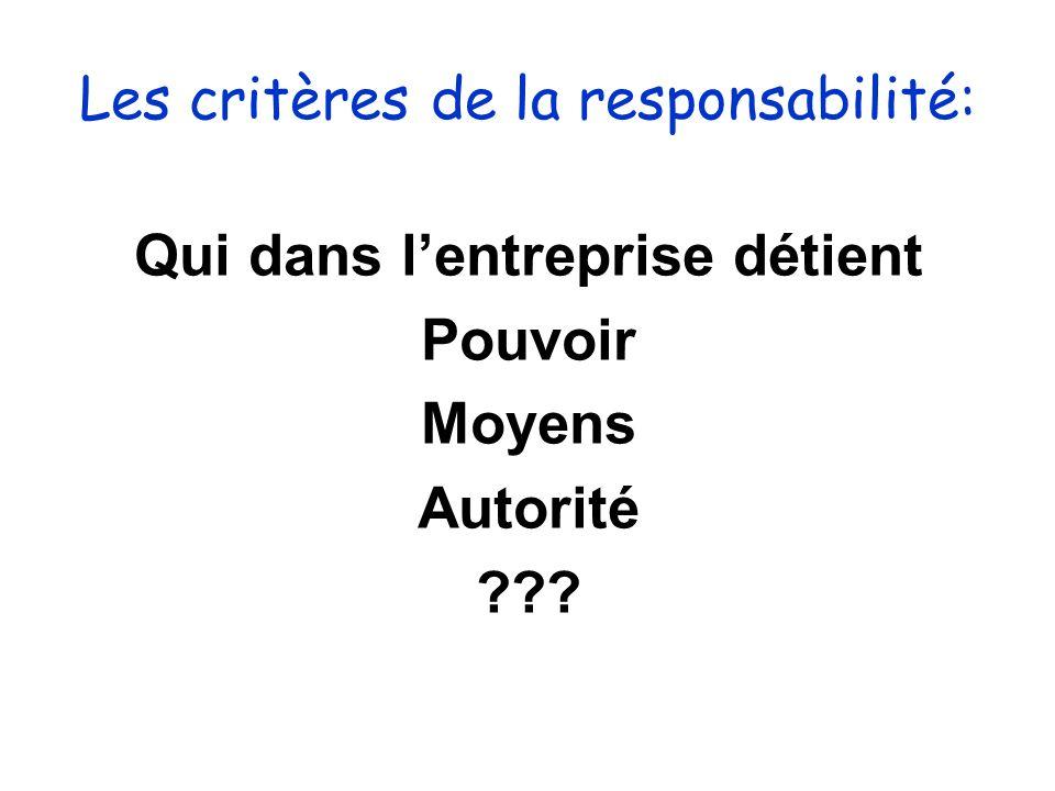 Les critères de la responsabilité: Qui dans lentreprise détient Pouvoir Moyens Autorité ???