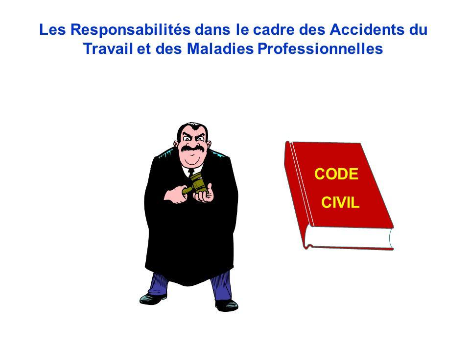 CODE CIVIL Les Responsabilités dans le cadre des Accidents du Travail et des Maladies Professionnelles