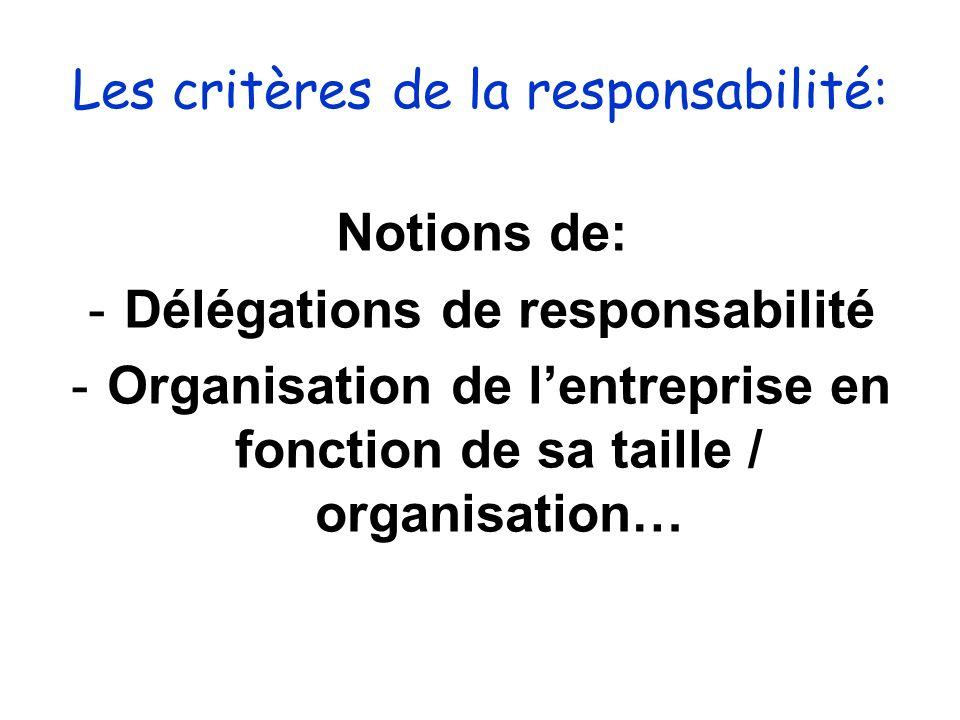 Les critères de la responsabilité: Notions de: -Délégations de responsabilité -Organisation de lentreprise en fonction de sa taille / organisation…