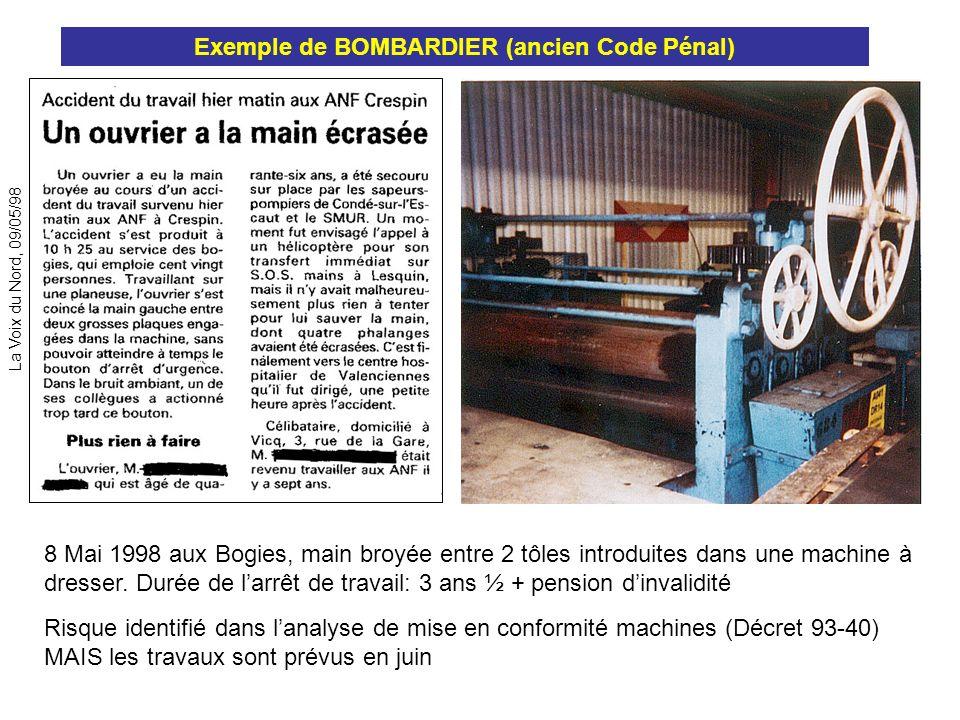 Exemple de BOMBARDIER (ancien Code Pénal) La Voix du Nord, 09/05/98 8 Mai 1998 aux Bogies, main broyée entre 2 tôles introduites dans une machine à dr