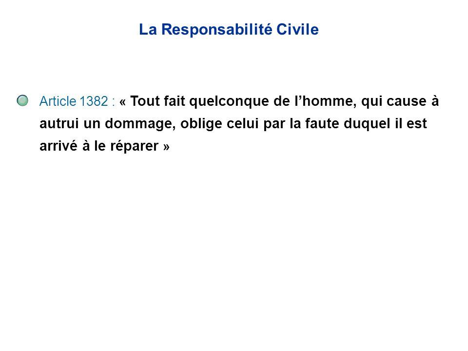Article 1382 : « Tout fait quelconque de lhomme, qui cause à autrui un dommage, oblige celui par la faute duquel il est arrivé à le réparer » La Respo