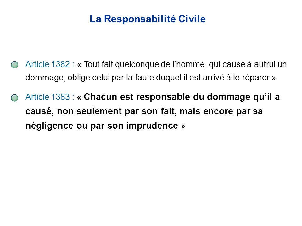Article 1382 : « Tout fait quelconque de lhomme, qui cause à autrui un dommage, oblige celui par la faute duquel il est arrivé à le réparer » Article