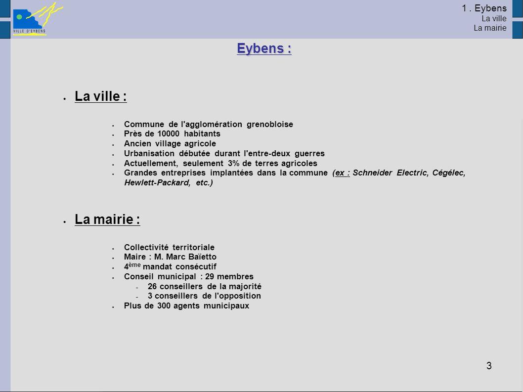 14 Projet (suite) : Présentation des différentes étapes de linstallation : –Promotion du serveur en contrôleur de domaine (utilisation de la commande dcpromo) –Création des groupes et utilisateurs (utilisation de la console utilisateurs et ordinateurs dActive Directory) –Création des dossiers partagés et attribution des autorisations d accès (paramétrage des autorisations NTFS) –Migration du parc sur le domaine 3.
