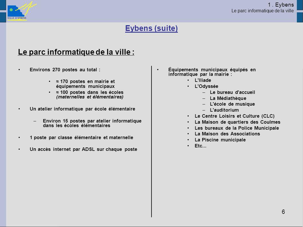 6 Eybens (suite) Environs 270 postes au total : 170 postes en mairie et équipements municipaux 100 postes dans les écoles (maternelles et élémentaires