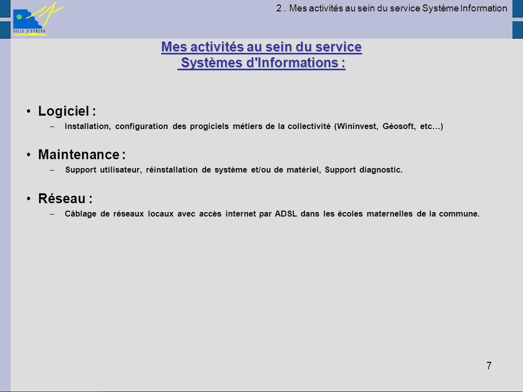 7 Mes activités au sein du service Systèmes d'Informations : Logiciel : –Installation, configuration des progiciels métiers de la collectivité (Wininv