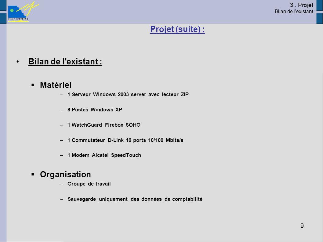 9 Projet (suite) : Bilan de l'existant : Matériel –1 Serveur Windows 2003 server avec lecteur ZIP –8 Postes Windows XP –1 WatchGuard Firebox SOHO –1 C