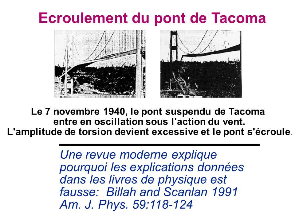 Ecroulement du pont de Tacoma Le 7 novembre 1940, le pont suspendu de Tacoma entre en oscillation sous l action du vent.
